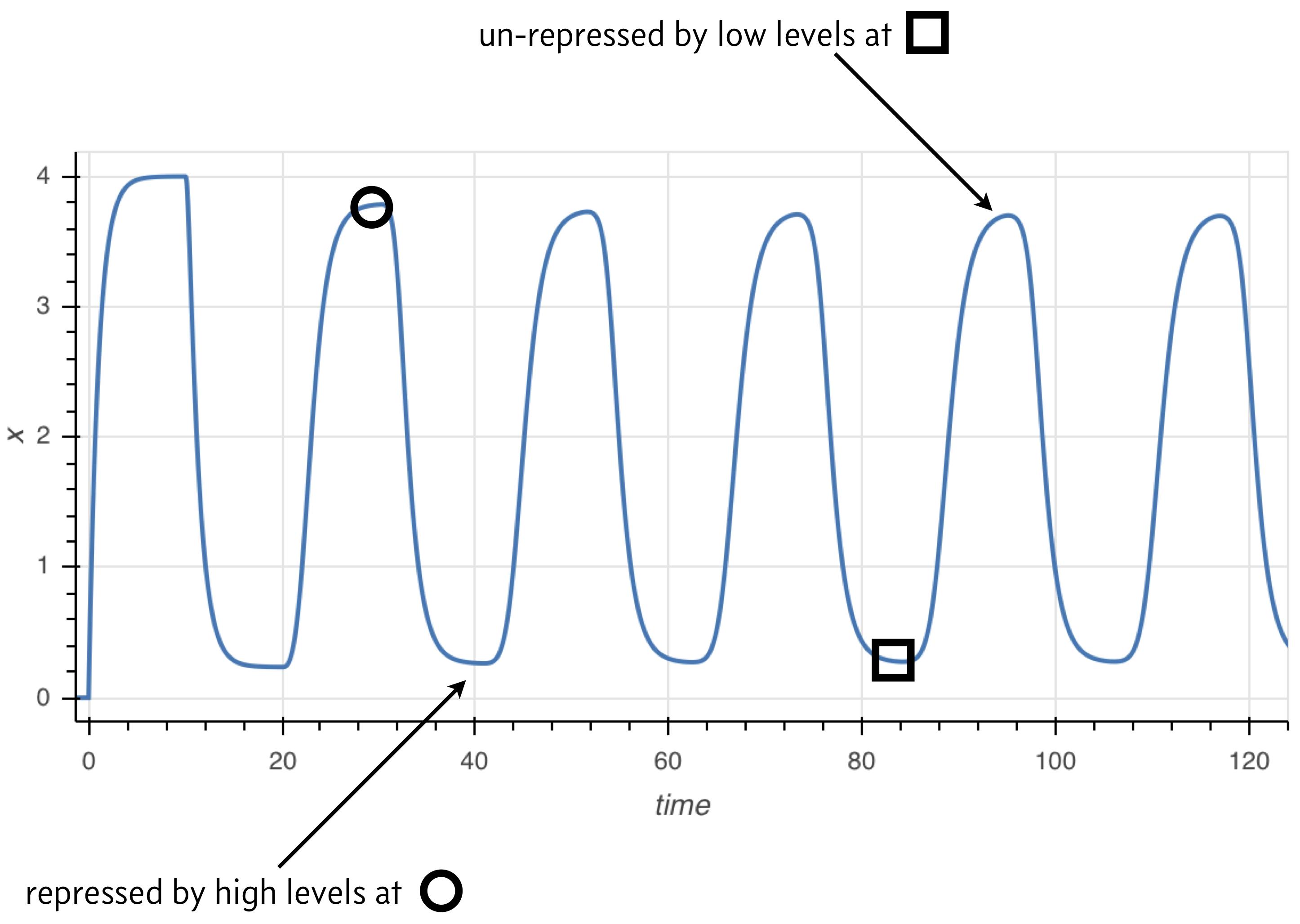 09_delay_oscillators